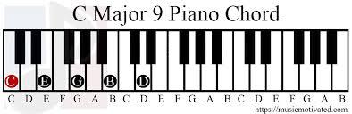 c major 9
